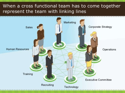013-powerpointtastic-template-cross-functional-team-2-728.jpg