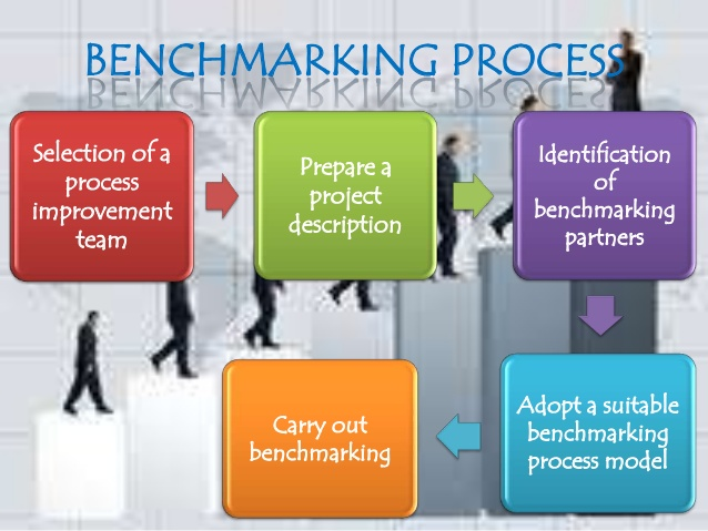 business-process-benchmarking-19-638.jpg