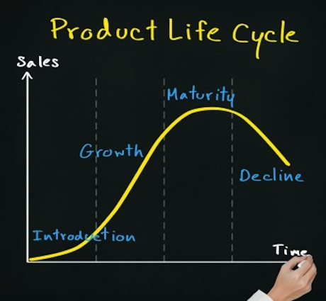 Product-Life-Cycle-.jpg