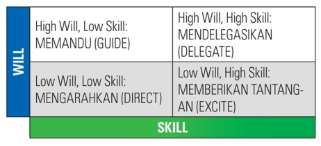 skill-will-matrix.jpg